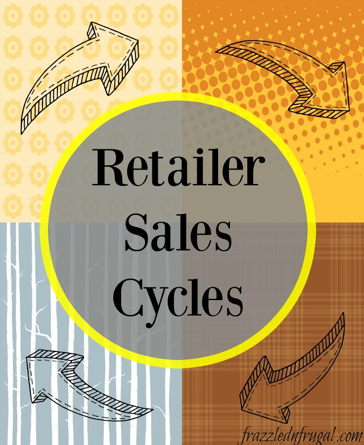 Sales-Cycles 1